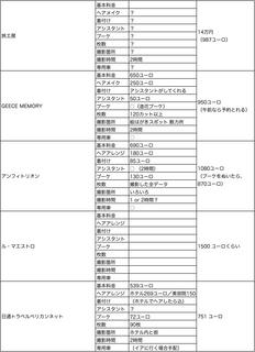 フォトツアー情報 Sheet1.jpg